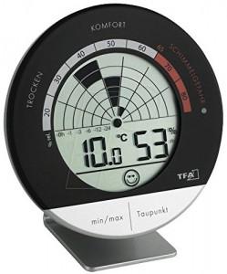 Hygrometer normale Werte